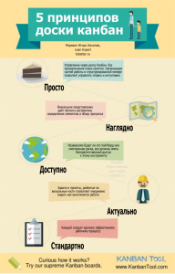 kanban_tobetter-ru