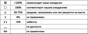 sis-oboz
